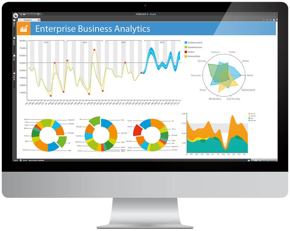 BOARD Enterprise Business Analytics